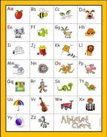 alphabet sound chart alphabet pinterest