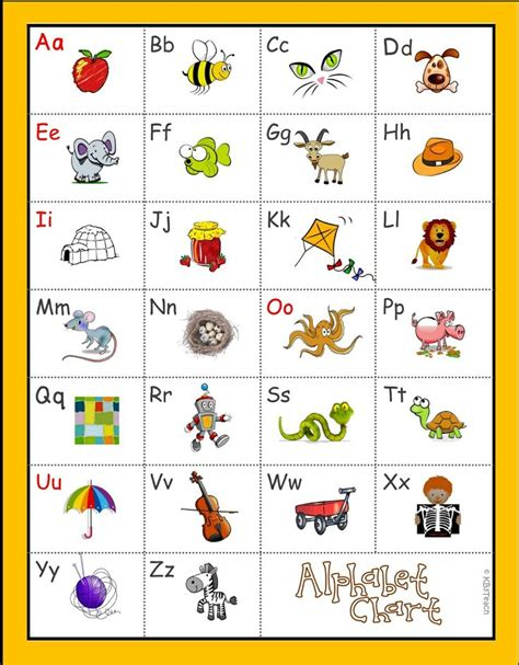 Letter Sounds alphabet sound chart alphabet