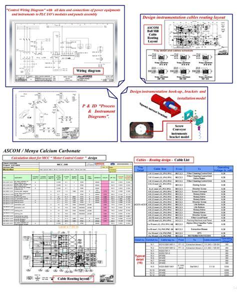 100 motor centre wiring diagram delta