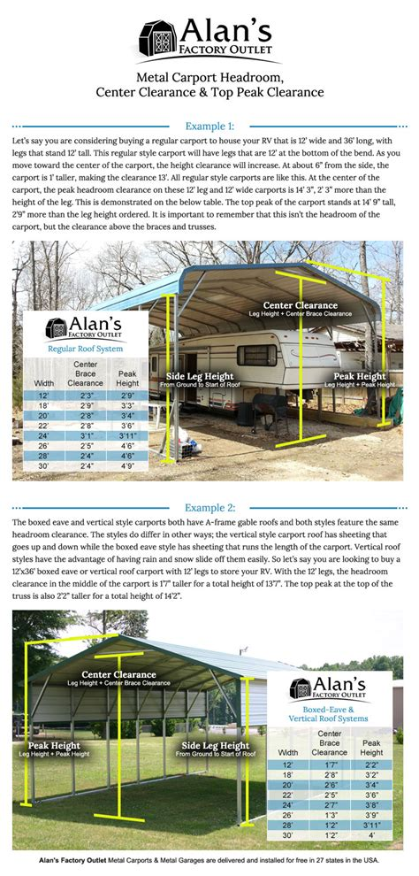 carport outlet metal carport prices steel carport prices alan s
