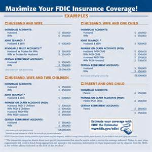 Infinity Insurance Company Claims Phone Number Basic Home Insurance Coverage Armed Forces Car Insurance