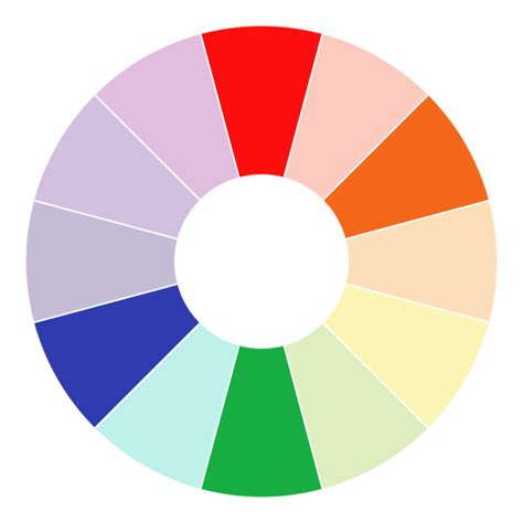 tetradic color scheme understanding the qualities and characteristics of color