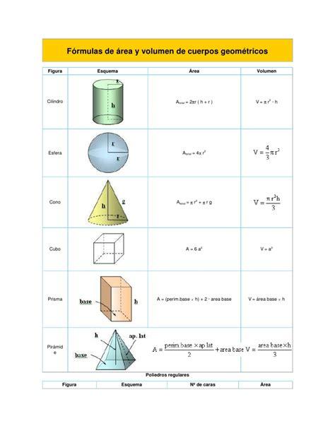 figuras geometricas con volumen area y volumen de las figuras geometricas imagui