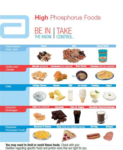 low phosphorus food phosphorus an often forgotten nutrient