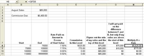 Calculate Tiered Commissions In Microsoft Excel Sales Commission Rates Template