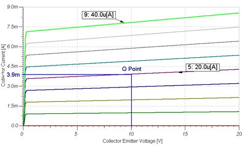 bipolar transistor graph bipolar transistor graph 28 images lessons in electric circuits volume iii semiconductors