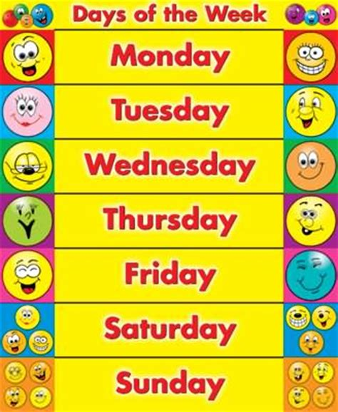 day week days days of the week smiley graphic