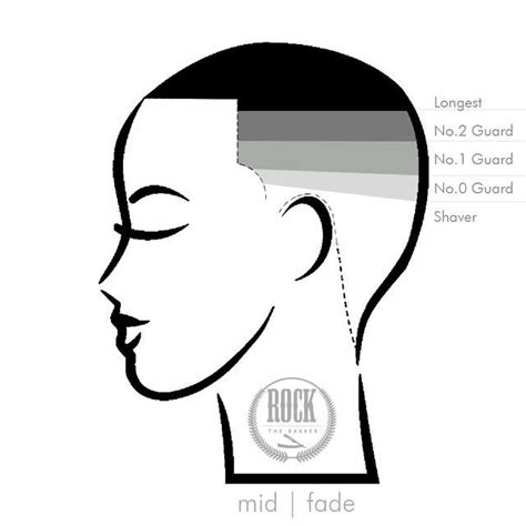 how to taper hair step by step best 25 mid fade ideas on pinterest mid fade haircut