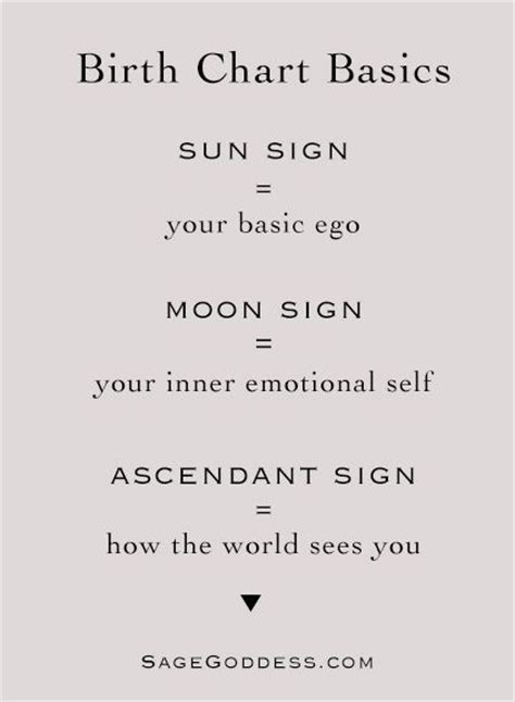 Moon Sign Tables by 25 Best Ideas About Gemini And Aquarius On Aries And Capricorn Aquarius And