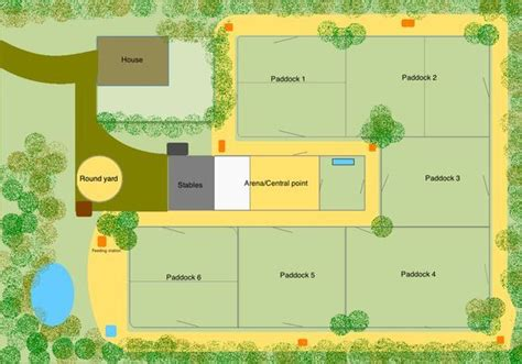 efficient horse farm layout - Google Search … | horse barn ... 1 Acre Horse Farm Layout