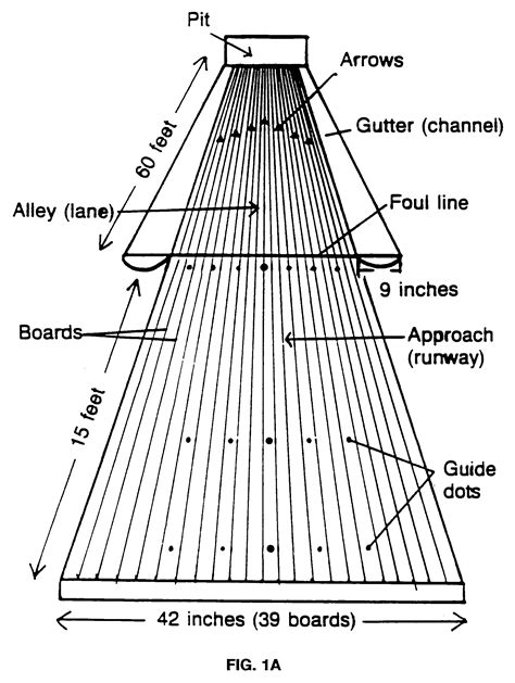 bowling alley diagram diagram of bowling diagram free engine image for