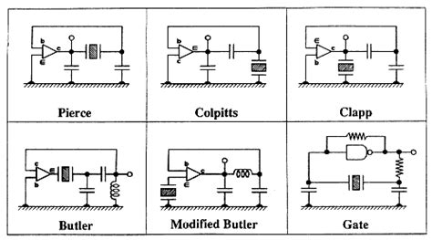 design guidelines for quartz crystal oscillators introduction to quartz frequency standards oscillator