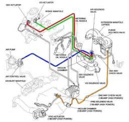 p0661 mazda secondary shutter valve low input