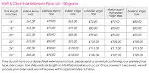 Uk Price Price List