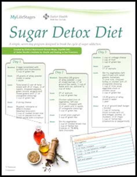Sugar Detox Meal Planning by 1000 Ideas About Sugar Detox Plan On Sugar