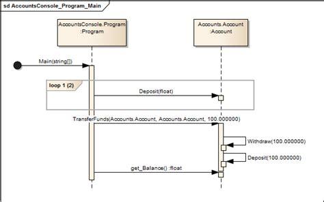 membuat sequence diagram di enterprise architect tutorial nunit and sequence diagram recording in