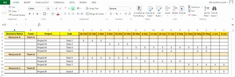 capacity planning excel template  exceltemplates exceltemplates