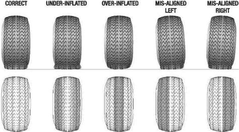 why do boat trailer tires wear on the inside exesive right front tire wear maxima forums