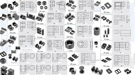source degenerate differential active inductor inductor cores types 28 images seekfer green toroidal ring for inductor coil guide to be