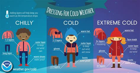 cold weather pictures social media winter safety