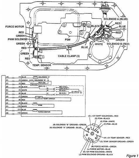 wiring diagram 4l80e transmission solenoid wiring free