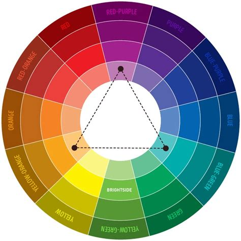 three color combination the ultimate color combinations sheet