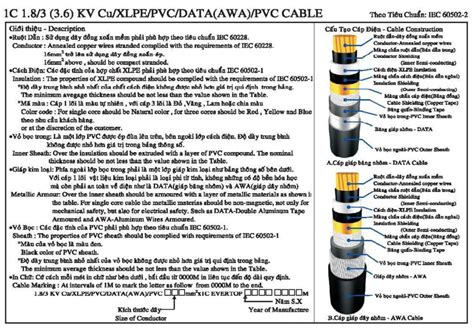 1c 1 8 3 3 6 kv cv cu xlpe pvc data awa pvc cable