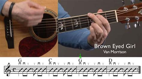 beginner acoustic guitar strumming country style free guitar lessons guitar compass