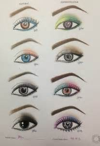 makeup template makeup is my paper works charts eye templates