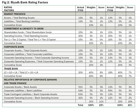 tmt investment banking league tables investment league table investment banking 2011