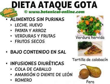 dieta para ataque de gota crisis de acido urico o hiperuricemia alimentos sin purinas recreas