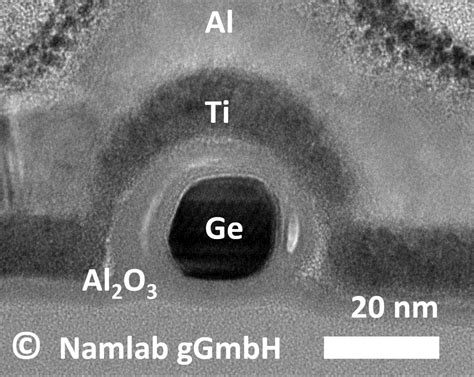 transistor silicon germanium germanium outperforms silicon in energy efficient transistors with n und p conduction solid