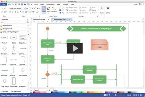 easy uml diagram tool uml diagram software for mac