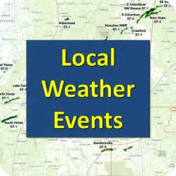 Local Weather Jackson Mississippi