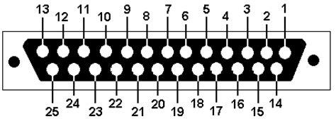 Kr06120 Serial Rs232 To 3 Way Gpu Connector pinning rs232 en eigenschappen rs232 afbeelding