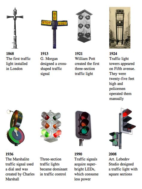 History Of Light by Facts History Of Traffic Lights Traffic Signals