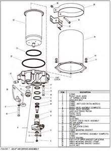 Air Dryer In Brake System Air Dryer Ad 9 Service Data