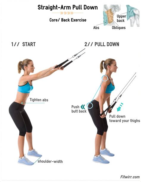 arm lat pull downs back exercises for