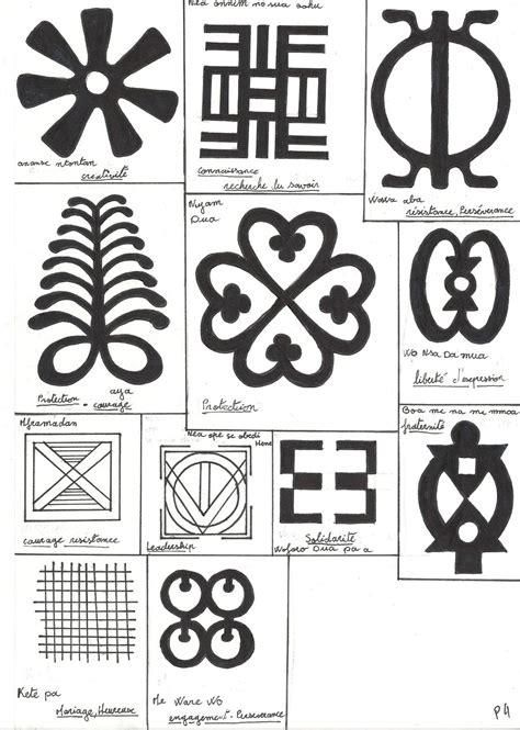 adinkra tattoos adinkra 4 by whytechoc on deviantart