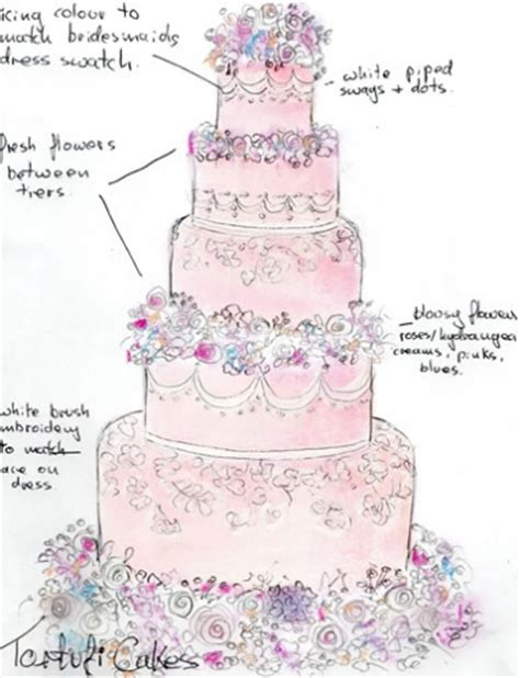 Wedding Cake Quotation Template by Sles Cupcake Invoice Studio Design Gallery Best