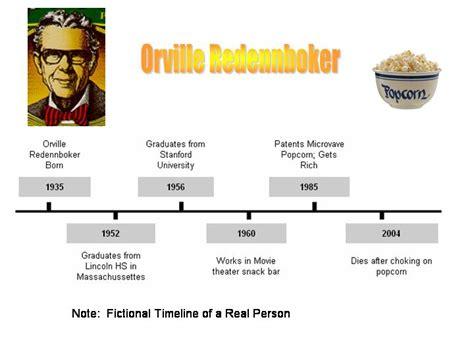 Galerry David Duke Biography Childhood Life Achievements Timeline