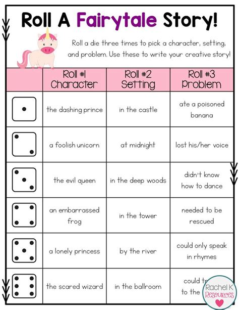 themes for english story writing roll a story writing activity students literacy and