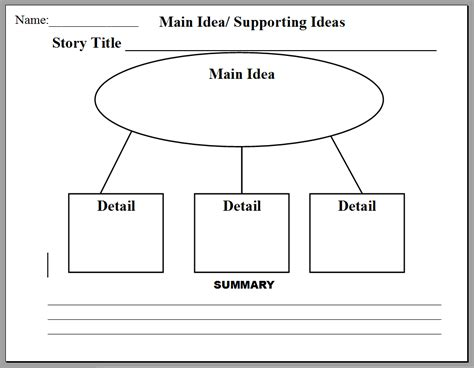 printable worksheets main idea and supporting details nonfiction main idea worksheets worksheets