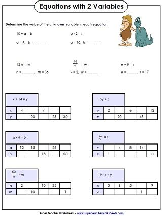 variables in pattern rules algebra worksheets