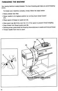 industrial sewing machine wiring diagram industrial get free image about wiring diagram