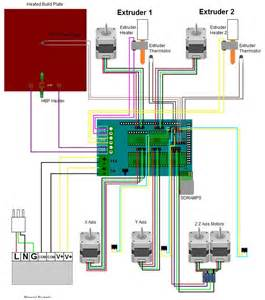 printer wiring diagrams get free image about wiring diagram