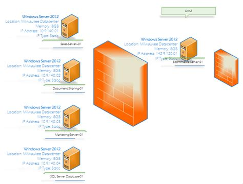 firewall visio firewall image visio www pixshark images galleries