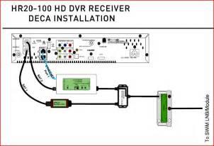 whole home connection hr20 dvr setup at amp t community