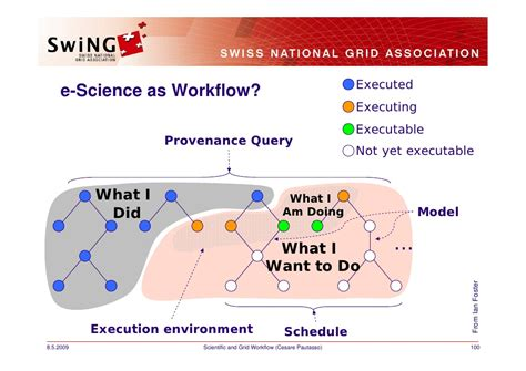 scientific workflow scientific workflows best free home design idea