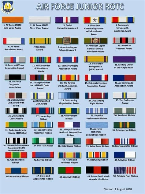 Ribbon Chart Rhs Afjrotc Jrotc Schedule Template